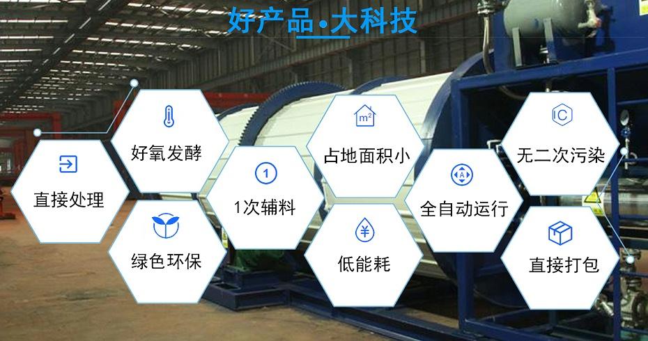 6、好产品大科技